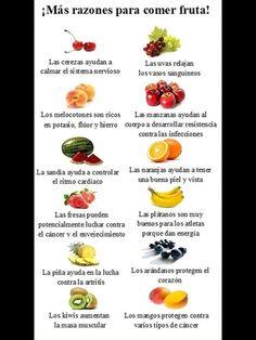 Razones para comer fruta