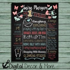 1st Birthday Coral and Mint Butterflies Chalkboard Birthday Poster | Girl Birthday Poster | Birthday Poster Sign | Digital File