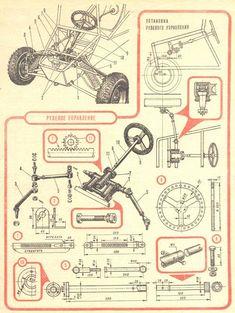 Radio flyer frame - Salvabrani Build A Go Kart, Diy Go Kart, Cycle Kart, Go Kart Chassis, Carros Turbo, Go Kart Designs, Homemade Go Kart, Go Kart Buggy, Go Kart Plans