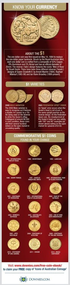 Coins: World Kangaroo At Sunset Proof Privy Mark 1$australia 2011 Silver Coin Refreshment