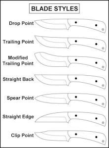 Knife Blade Types 1