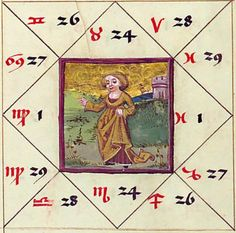 Astrologisch-astronomisch-mantische Sammelhandschrift / Heidelberger Schicksalsbuch Illustrationen: Berthold Furtmeyr und Werkstatt (Thomas Schilt? Cod. Pal. germ. 832 [Regensburg], nach 1491 Folio 56r
