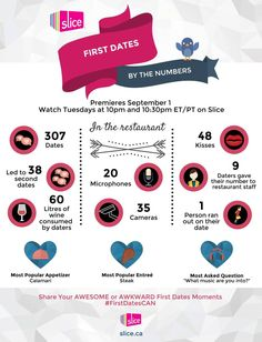 Slice Explores the Awesome and the Awkward of Dating in New Canadian Series First Dates