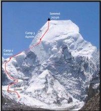 Spedizione alpinistica al Satopanth (7.075m), in Himalaya indiano -Partenza sabato 9 settembre 2017! Sandro Rossi Mezzocorona Trento