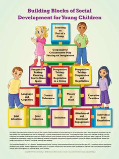 Early Learners (Preschool+) : Building Blocks of Social Development for Young Children – Poster