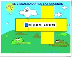 """""""El Visualizador de las Decenas"""" (Aplicación interactiva de Matemáticas de Primaria) Family Guy, Map, Comics, Fictional Characters, Maths Area, Learning Numbers, Teaching Resources, Location Map, Maps"""