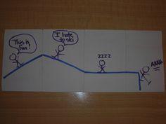 Ulike undervisingsopplegg for lineære funksjonar