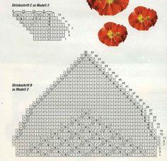 oval beş şiş dantel örnekleri ve şemaları - Beş Şiş Dantel Örnekleri Ve Şemaları