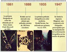 Segunda generación: 1861-1888-1935-1947.