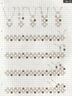 Best Seed Bead Jewelry 2017 Different chains of beads two needle approach. Seed Bead Bracelets Tutorials, Beaded Bracelets Tutorial, Beaded Bracelet Patterns, Beading Tutorials, Beaded Earrings, Bead Jewellery, Seed Bead Jewelry, Seed Beads, Bead Jewelry