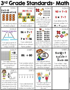 grade Student Friendly I Can Statements for Common Core With Pictures grade common core visual reference is a 6 page resource that is a fun grade common core visual reference is a 6 page resource that is a fun and… 3rd Grade Classroom, Third Grade Math, Math Classroom, Grade 3, Third Grade Reading, Fourth Grade, Classroom Decor, Homeschool Kindergarten, Elementary Math