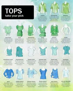 A Visual Dictionary of Tops More Visual Glossaries (for Her): Backpacks / Bags / Bra Types / Hats / Belt knots / Coats / Collars / Darts / Dress Shapes / Dress Silhouettes / Eyeglass frames / Eyeliner Strokes / Hangers / Harem Pants / Heels / Nail shapes Visual Dictionary, Picture Dictionary, Fashion Dictionary, Fashion Terminology, Fashion Terms, Fashion Guide, Fashion Websites, Fashion Tips For Women, Fashion Bloggers