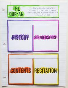 Islam | Lesson Plans | World History | Social Studies | Origins of Islam | High School | Middle School | Interactive Notebook | Unit