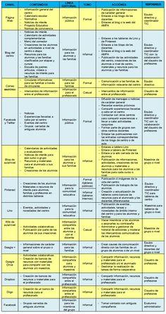 Propuesta de plan de comunicación externa | Nuestros retos de segundo