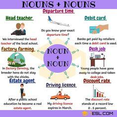 Useful Noun + Noun Combinations in English