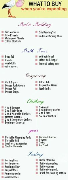 Checklist Things For Newborn Baby: We Have Created A Basic Checklist Of  Supplies For Your Little One That Is Crucial During The Early Months  Starting From ...