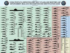 Aprenda a identificar os navios da Marinha de Guerra e Guarda-Costeira chinesas