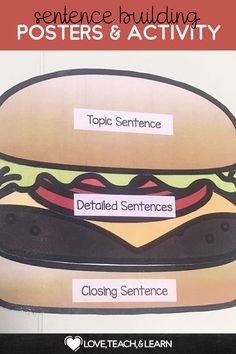 Sentence Building Posters & Activity Sentence building posters and activity is the perfect way to in Stages Of Writing, Sentence Writing, Pre Writing, Cool Writing, Teaching Writing, Writing Sentences, Paragraph, Writing Paper, Writing Ideas