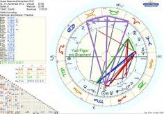 Die gewaltige Kraft des Samhain Super-Neumondes am 13. November 2012 mit Sonnenfinsternis