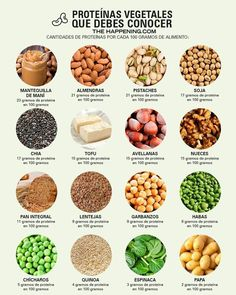 Nutrition To Lose Belly Fat Vegan Life, Healthy Life, Healthy Eating, Real Food Recipes, Vegetarian Recipes, Healthy Recipes, Nutrition Guide, Health And Nutrition, Holistic Nutrition