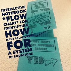 Help students remember how to find how many solutions exist for a system of equations. This foldable notes page makes a handy reference sheet for students and fits right into their interactive notebooks. Check them out! Systems Of Equations, Secondary Math, Math Concepts, Common Core Math, Math Teacher, Interactive Notebooks, Student Learning, Math Lessons, Students