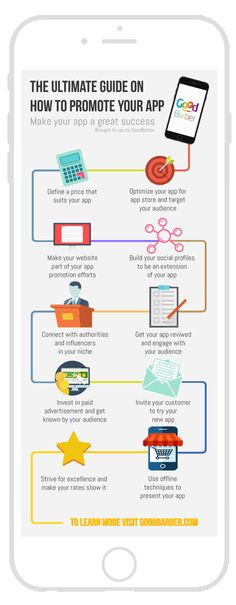 [ Infographic ] The Ultimate Guide to Promoting Your App: Make your app a great success Building A Website, App, Things That Bounce, Digital Marketing, Promotion, Success, Grande, Make It Yourself, Mobile Business