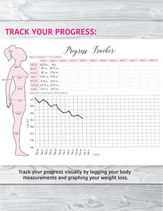 If theres one thing in life that nearly every person struggles with, its their fitness. Theres always the temptation to do a little bit less in each workout, or to just skip it all together. Studies have shown that tracking food intake and muscle improvements helps participants to lose weight TWICE AS FAST as those that dont keep a journal. By using this planner to track your progress, schedule your meals and record your measurements, you can unlock your full potential and be sure to be…