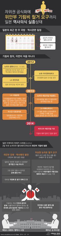 자위권 공식화에 위안부 기림비 철거 요구까지..'일본 역사의식 실종상태' [인포그래픽] #demand / #Infographic ⓒ 비주얼다이브 무단 복사·전재·재배포 금지