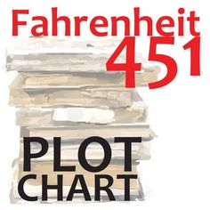 there will come soft rains plot diagram draw a word problems 50 best teaching fahrenheit 451 by ray bradbury images on pinterest | 451, high ...