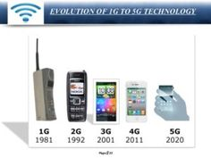 #5GTechnology mobile #networks are the proposed next broadcast #communications models past the current 4G/IMT-Advanced #measures