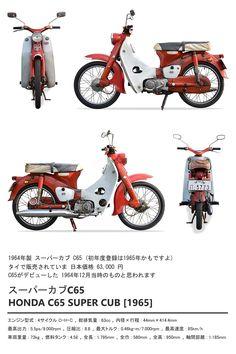 Motorcycle Couple, Motorcycle Engine, Honda Bikes, Honda Motorcycles, Honda Cub, Motor Scooters, Car Painting, Super Bikes, Vintage Advertisements