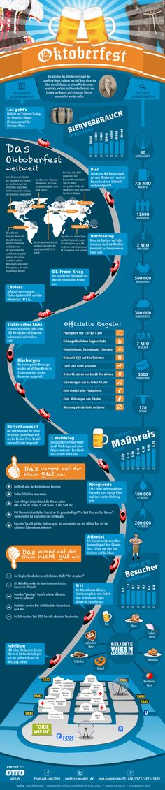 Wer es verpaßt hat - schneller Überblick zum #Oktoberfest in Zahlen ! #Infografik | Missed it? Oktoberfest - biggest public festival in #Munich in facts ! #infographic #marketing #pr #savethedate