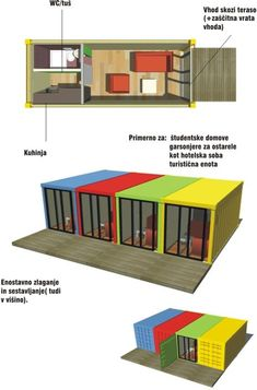Country house from the cabins with a terrace Shipping Container Restaurant, Converted Shipping Containers, Shipping Container House Plans, Container Van, Container House Design, Container Buildings, Container Architecture, Atrium House, Structural Insulated Panels