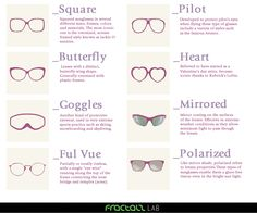 """truebluemeandyou: """" DIY Know Your Sunglasses from Enerie here. For the popular posts Know Your Shoes go here for part 1 (Lobster Claws anyone? Hilarious) and here for part """" Types Of Glasses, Heart Mirror, Fashion Terms, Fashion Vocabulary, Writing Characters, Check Fabric, Story Inspiration, Collar And Cuff, Personal Stylist"""
