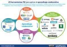25 herramientas TIC para aplicar el aprendizaje colaborativo #infografia #education | TICs y Formación