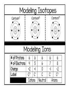 Modeling Isotopes and Ions