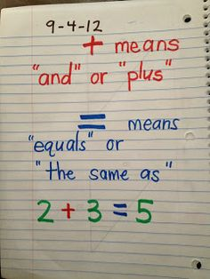 Perfect for 1st grade! Explains what plus and equals means!