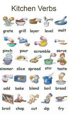 Kitchen verbs