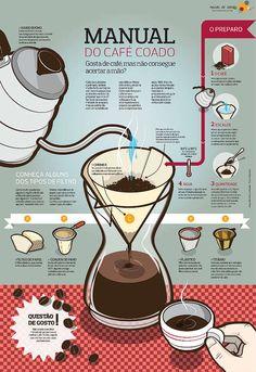 infografico-cafe-coado.jpg 630×916 pixels