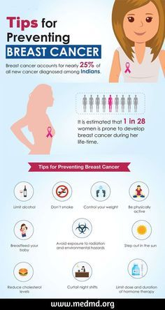 Breast cancer is one of the most common cancers affecting women. It is a life threatening affliction and at the very least, will significantly reduce the quality of life of the patient. This post highlights tips for preventing breast cancer. Natural Health Tips, Good Health Tips, Health Advice, Cancer Prevention Diet, Remedy Spa, Health Site, Women's Health, Health Yoga, Health Exercise
