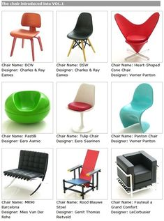 Find this Pin and more on Miniature chairs by Angela Coppock.  sc 1 st  Pinterest & REAC Miniature Designer Chairs Vol 4 | Dollhouse Miniature REAC ...