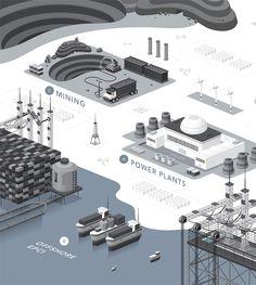 Title | Future Urban Development |Use | Marketing Brochure Illustration |Agency | Hong Design |  Client | Samsung |