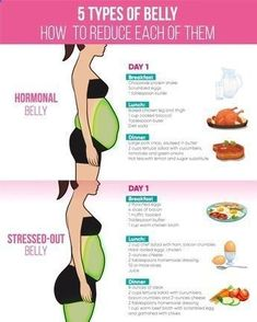 Combining Keto Meal Plan with effective exercises, you will lose the extra fat and have perfect slim belly in a flash! Try and enjoy the results! Make your belly slim to summer at home! You will notice observable lessons, plates, diet plans along with a s Weight Loss Eating Plan, Diet Plans To Lose Weight, Losing Weight Tips, Weight Loss Tips, How To Lose Weight Fast, Weight Loss Meals, How To Lose Belly Fat, Loose Weight Meal Plan, Healthy Food To Lose Weight