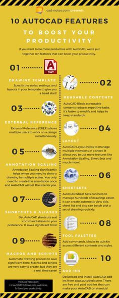 Infographics: 10 AutoCAD Features to Boost Your Productivity