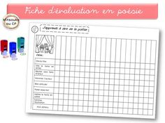 1000 images about ressources cole on pinterest wordpress cycle 3 and organisation - Grille evaluation expression ecrite anglais ...
