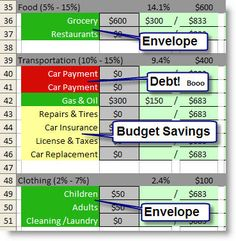 Dave Ramsey Budgeting Spreadsheet
