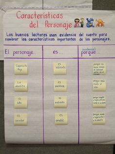 Anchor chart in Spanish for comparing character traits between different characters