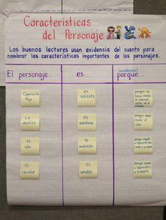Características del personaje - Anchor chart in Spanish