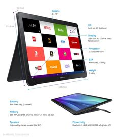 Samsung officially reveals 18-inch Galaxy View Tablet - https://www.aivanet.com/2015/10/samsung-officially-reveals-18-inch-galaxy-view-tablet/