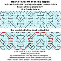 Excellent three part tutorial on discerning and then working reversible blackwork paths. Need to try this at some point.